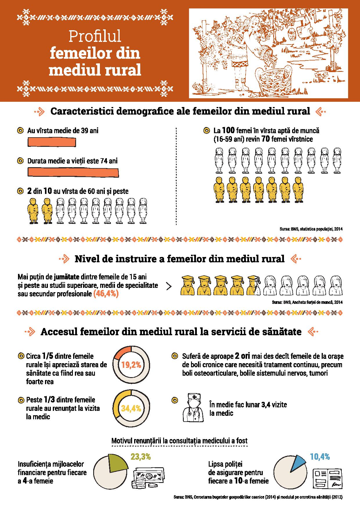 infografic_rurale_1-page-001